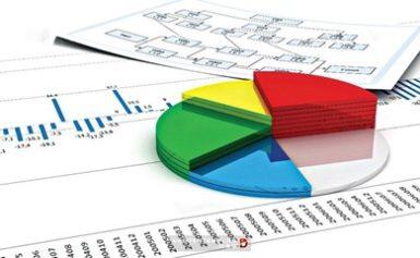 Quy định về mức xử phạt đối với hành vi chậm nộp báo cáo tài chính